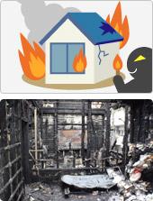 火災発生の誘発