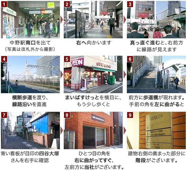 解体サポート アクセス JR中央線 「中野駅」 より徒歩5分