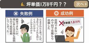 次へ>>「坪単価1万8千円??」